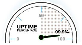 uptime99